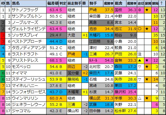 f:id:onix-oniku:20210123194249p:plain
