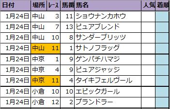 f:id:onix-oniku:20210123205235p:plain
