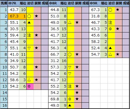 f:id:onix-oniku:20210123205514p:plain