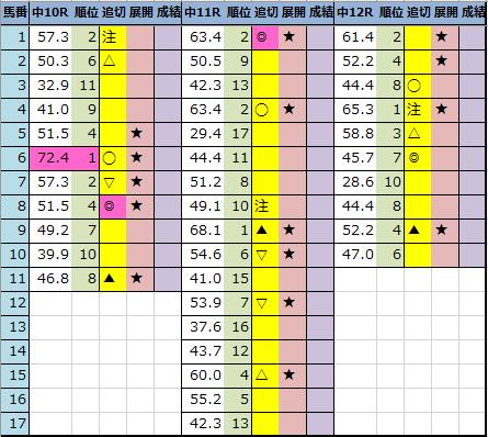 f:id:onix-oniku:20210123205545p:plain