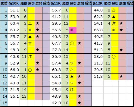 f:id:onix-oniku:20210123205657p:plain