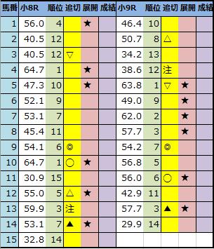 f:id:onix-oniku:20210123205733p:plain