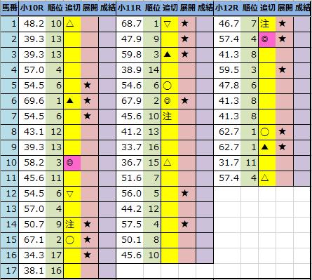f:id:onix-oniku:20210123205804p:plain