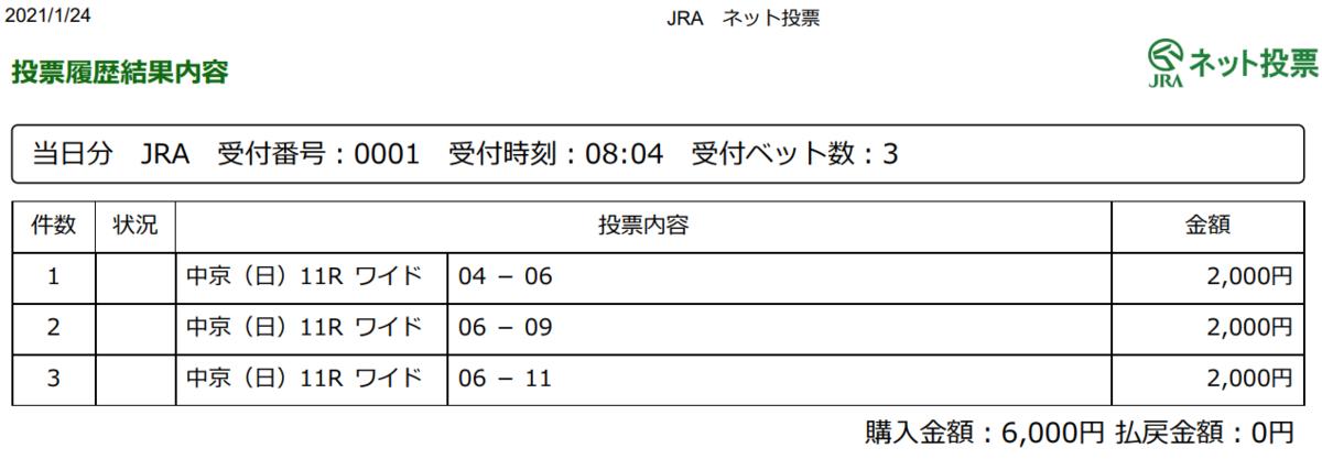f:id:onix-oniku:20210124080615p:plain