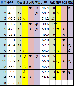 f:id:onix-oniku:20210124142636p:plain