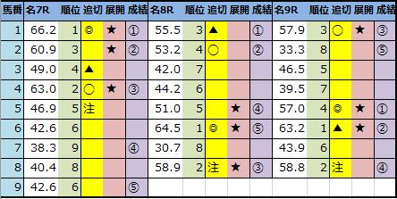 f:id:onix-oniku:20210124143606p:plain