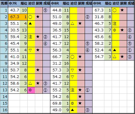f:id:onix-oniku:20210124144431p:plain