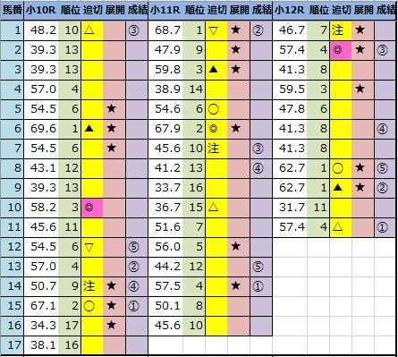 f:id:onix-oniku:20210124161401p:plain