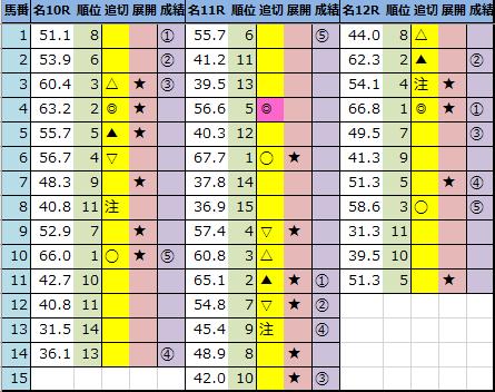 f:id:onix-oniku:20210124161929p:plain