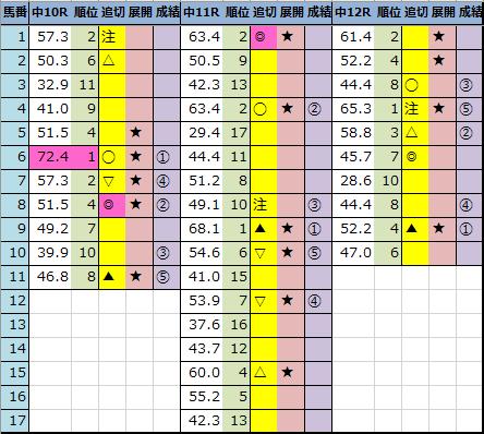f:id:onix-oniku:20210124163515p:plain