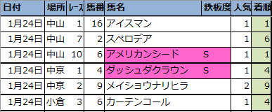 f:id:onix-oniku:20210128141712p:plain