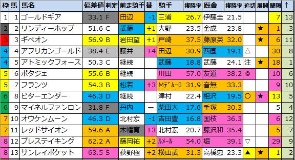 f:id:onix-oniku:20210129191911p:plain