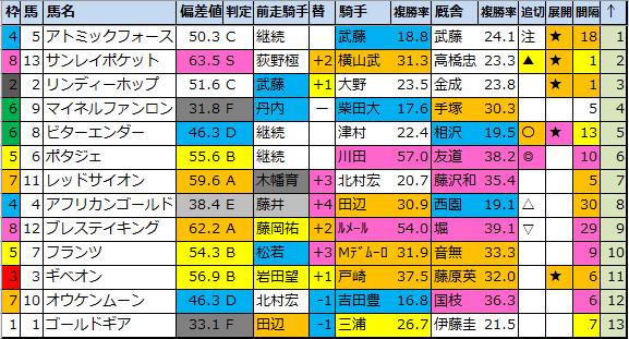f:id:onix-oniku:20210129192330p:plain
