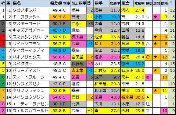 f:id:onix-oniku:20210129192511p:plain