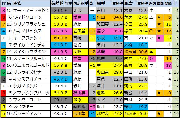f:id:onix-oniku:20210129192844p:plain