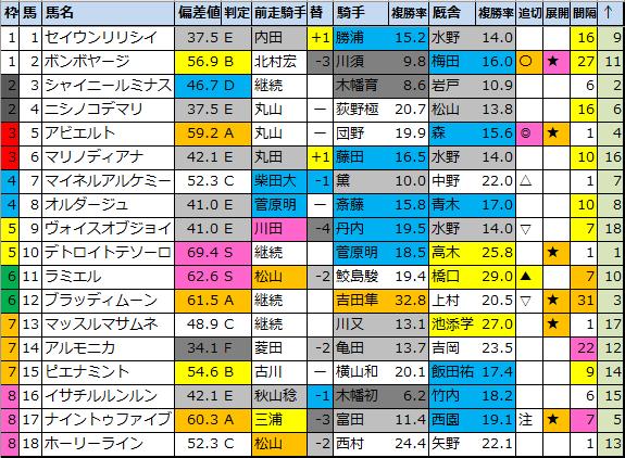 f:id:onix-oniku:20210129193802p:plain