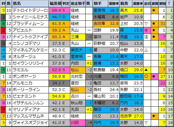 f:id:onix-oniku:20210129193902p:plain
