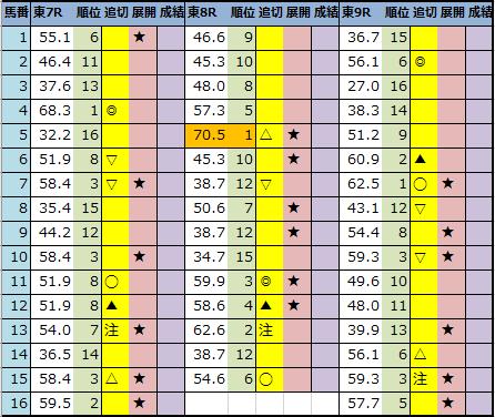 f:id:onix-oniku:20210129204454p:plain