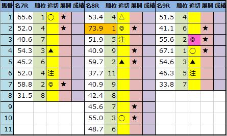 f:id:onix-oniku:20210129204617p:plain