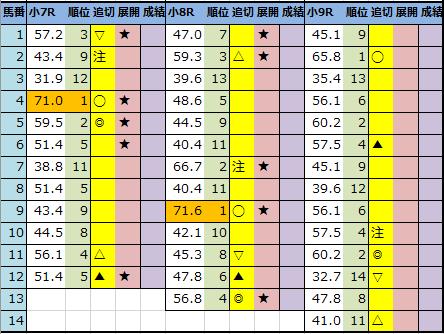 f:id:onix-oniku:20210129204723p:plain