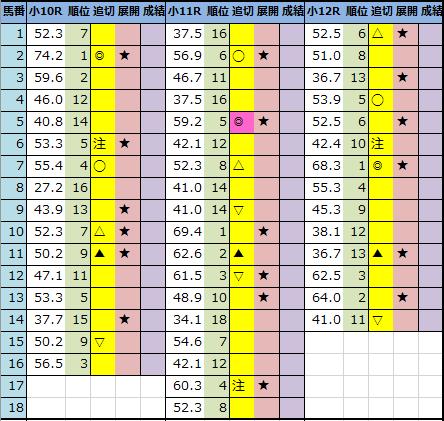 f:id:onix-oniku:20210129204925p:plain