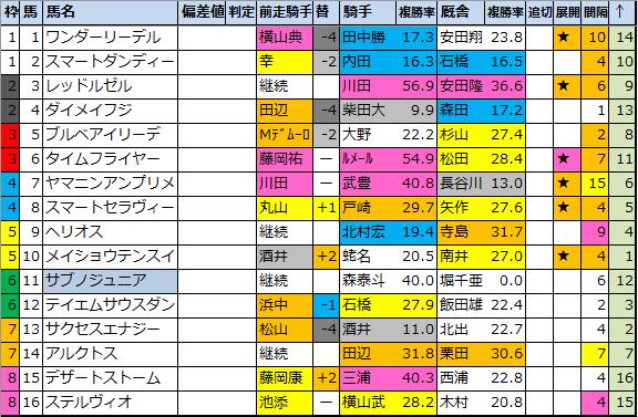 f:id:onix-oniku:20210129210202p:plain