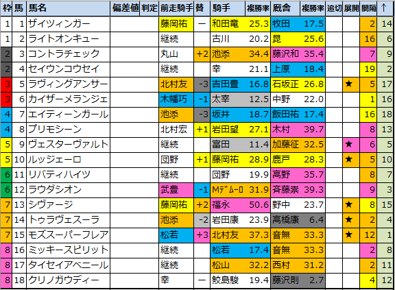 f:id:onix-oniku:20210129211048p:plain