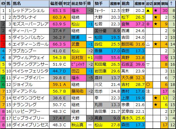 f:id:onix-oniku:20210130101416p:plain