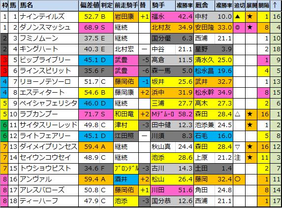 f:id:onix-oniku:20210130101639p:plain