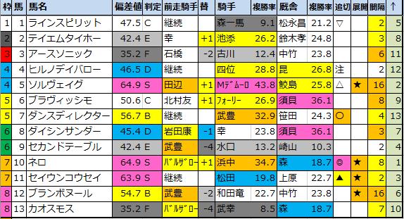 f:id:onix-oniku:20210130102033p:plain