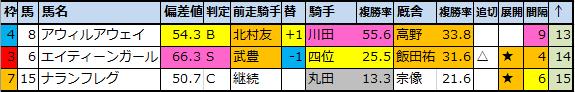 f:id:onix-oniku:20210130103113p:plain