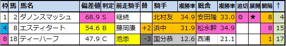 f:id:onix-oniku:20210130103144p:plain