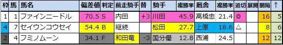 f:id:onix-oniku:20210130103215p:plain