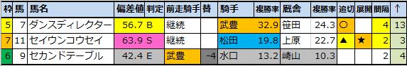 f:id:onix-oniku:20210130103327p:plain