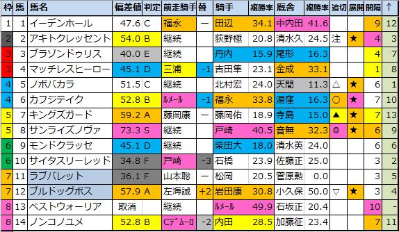 f:id:onix-oniku:20210130112654p:plain