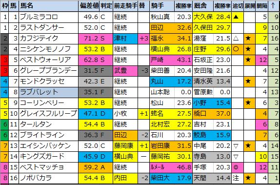 f:id:onix-oniku:20210130112843p:plain