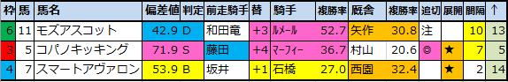 f:id:onix-oniku:20210130113729p:plain