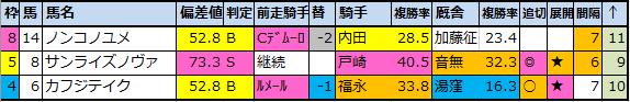 f:id:onix-oniku:20210130113906p:plain