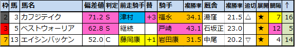 f:id:onix-oniku:20210130113936p:plain
