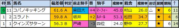 f:id:onix-oniku:20210130114550p:plain