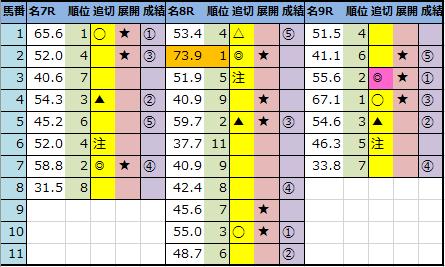 f:id:onix-oniku:20210130143553p:plain