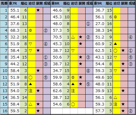 f:id:onix-oniku:20210130144646p:plain