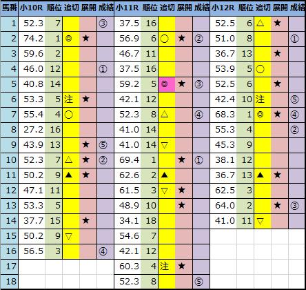 f:id:onix-oniku:20210130161741p:plain
