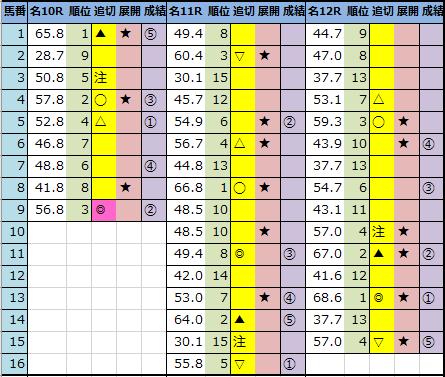 f:id:onix-oniku:20210130161945p:plain