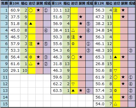 f:id:onix-oniku:20210130163611p:plain