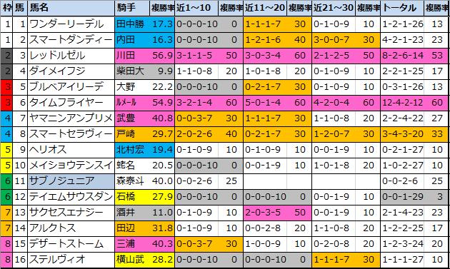 f:id:onix-oniku:20210130174156p:plain