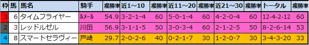 f:id:onix-oniku:20210130174230p:plain