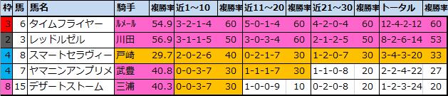 f:id:onix-oniku:20210130174317p:plain