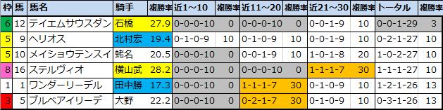 f:id:onix-oniku:20210130174357p:plain
