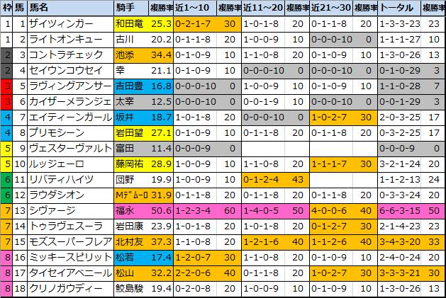 f:id:onix-oniku:20210130180116p:plain